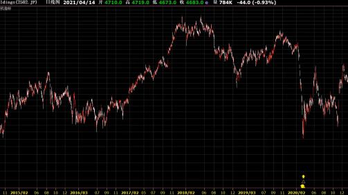 2502.JP_Asahi Group Holdings_www.Phoenix.Fund