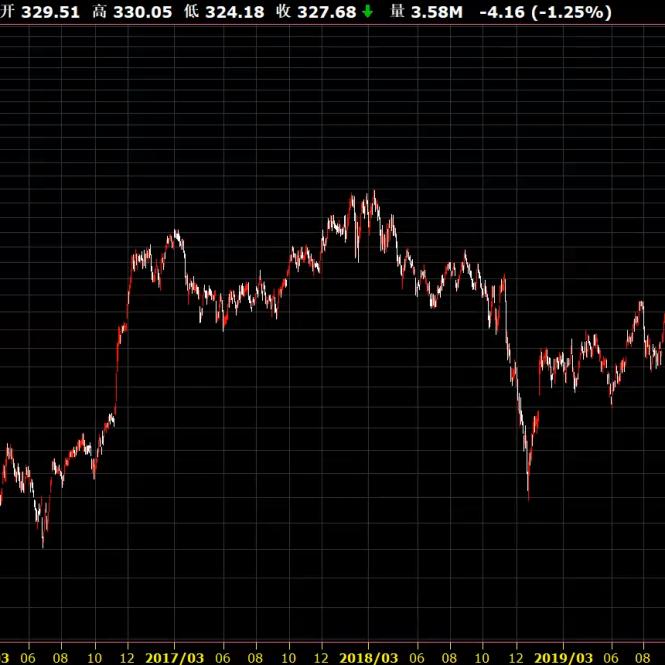 GS.US_Goldman Sachs_www.Phoenix.Fund
