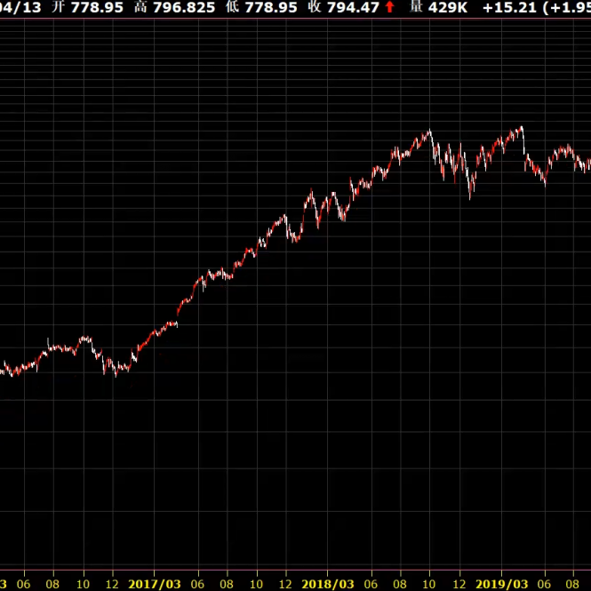 ISRG.US_Intuitive Surgical_www.Phoenix.Fund